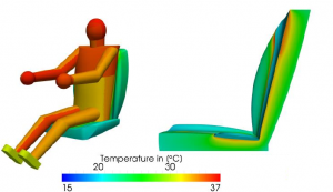 heat conduction human seat contact thermal comfort