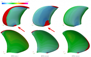 marine propeller cavition cfd simulation